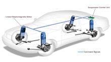 فنربندی-مغناطیسی-بوز؛-انقلابی-در-سیستم-تعلیق-خودروها
